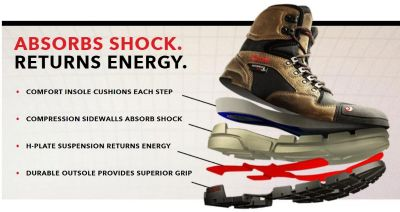 DURASHOCKS-CARBONMAX-BOOT